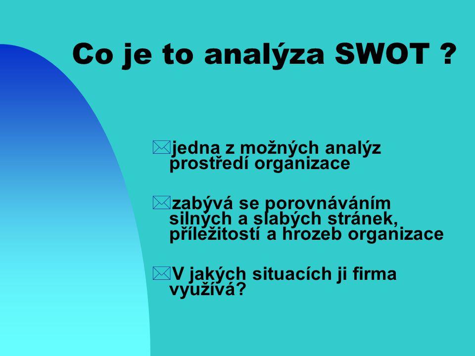 Co je to analýza SWOT .