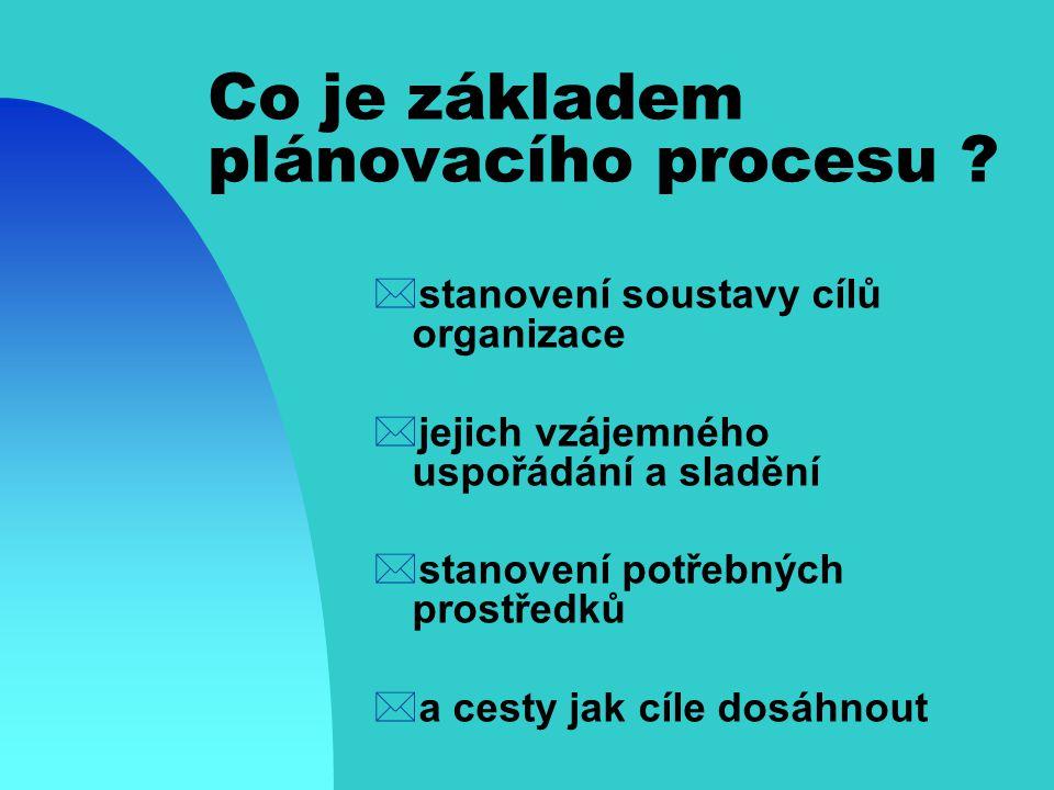 Co je základem plánovacího procesu .