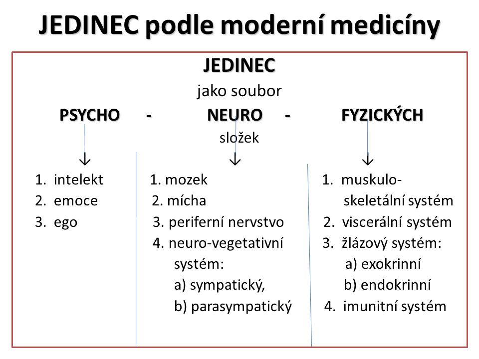 JEDINEC podle moderní medicíny JEDINEC jako soubor PSYCHO - NEURO - FYZICKÝCH PSYCHO - NEURO - FYZICKÝCH složek ↓ ↓ ↓ 1.