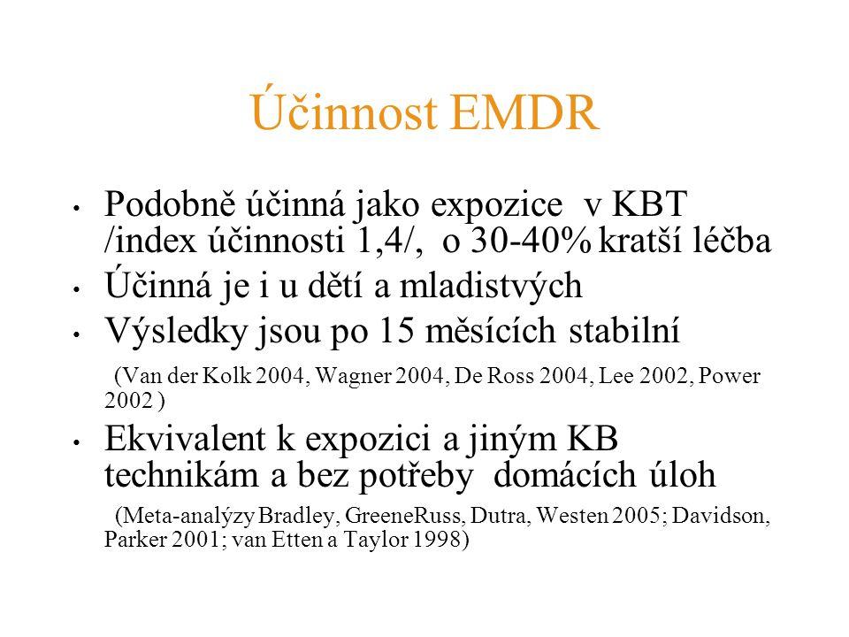 Účinnost EMDR Podobně účinná jako expozice v KBT /index účinnosti 1,4/, o 30-40% kratší léčba Účinná je i u dětí a mladistvých Výsledky jsou po 15 měs