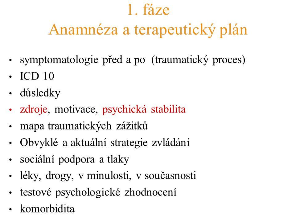 1. fáze Anamnéza a terapeutický plán symptomatologie před a po (traumatický proces) ICD 10 důsledky zdroje, motivace, psychická stabilita mapa traumat