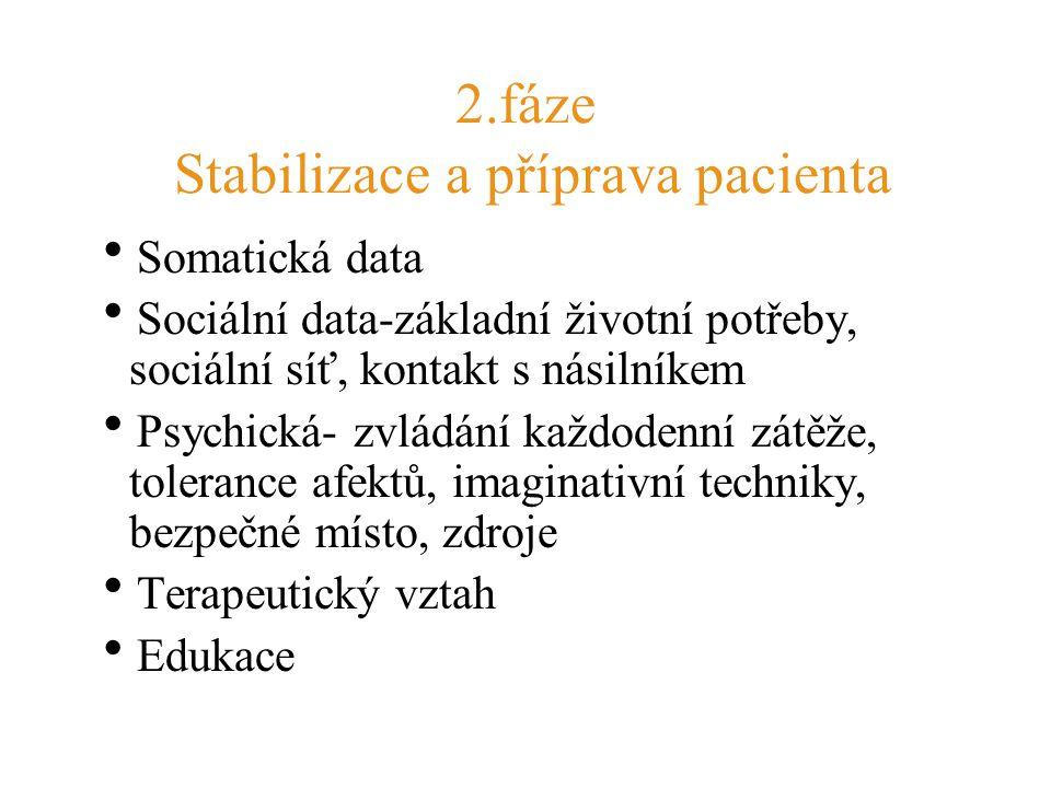 2.fáze Stabilizace a příprava pacienta  Somatická data  Sociální data-základní životní potřeby, sociální síť, kontakt s násilníkem  Psychická- zvlá