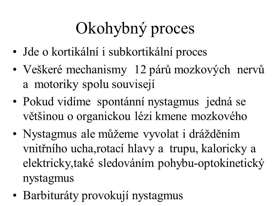 Okohybný proces Jde o kortikální i subkortikální proces Veškeré mechanismy 12 párů mozkových nervů a motoriky spolu souvisejí Pokud vidíme spontánní n
