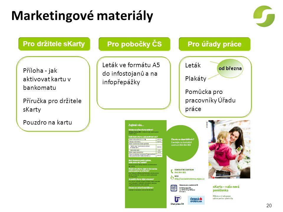 20 Marketingové materiály Pro držitele sKarty Příloha - jak aktivovat kartu v bankomatu Příručka pro držitele sKarty Pouzdro na kartu Pro pobočky ČS L