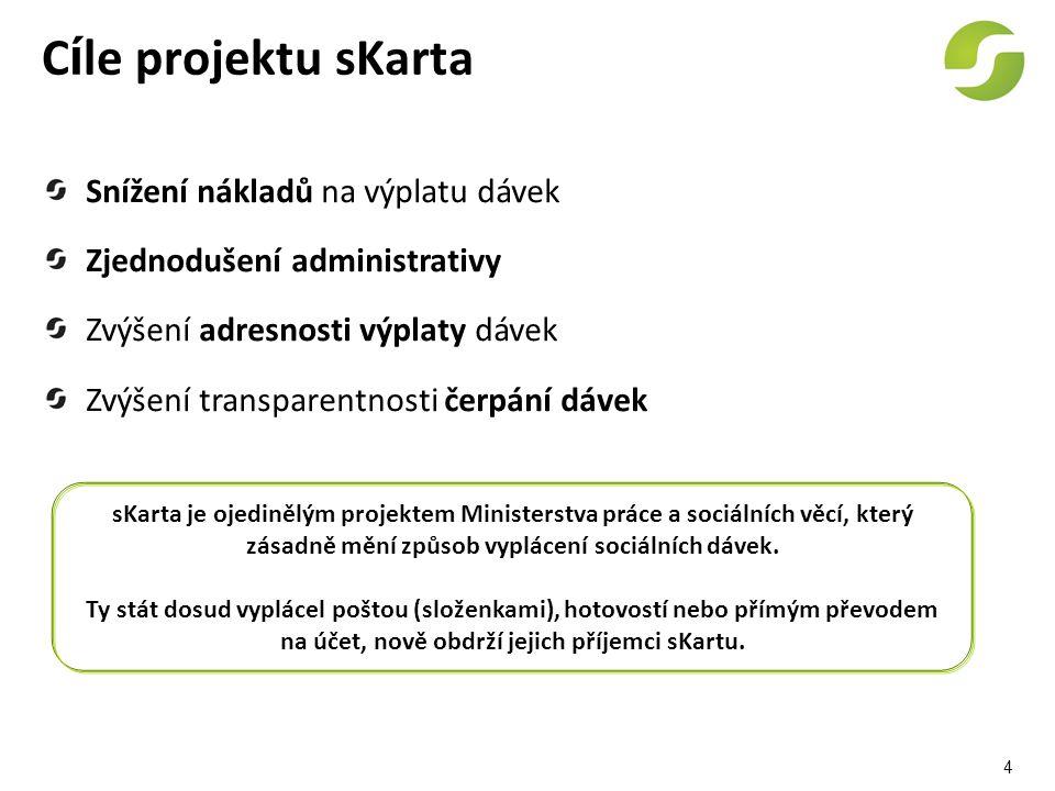 4 C í le projektu sKarta Snížení nákladů na výplatu dávek Zjednodušení administrativy Zvýšení adresnosti výplaty dávek Zvýšení transparentnosti čerpán