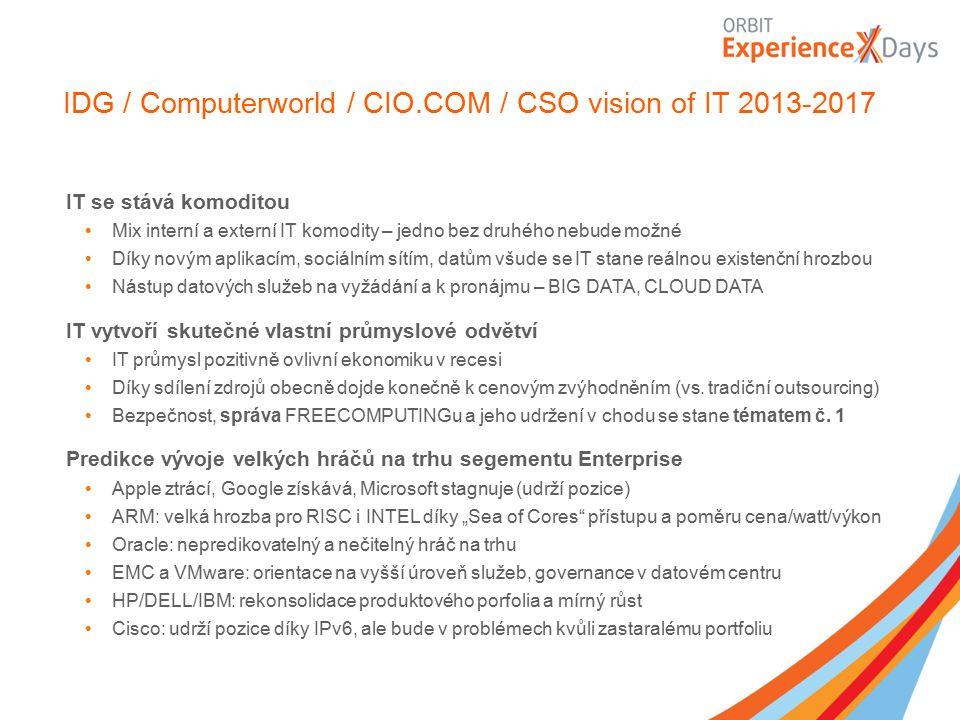 IDG / Computerworld / CIO.COM / CSO vision of IT 2013-2017 IT se stává komoditou Mix interní a externí IT komodity – jedno bez druhého nebude možné Dí