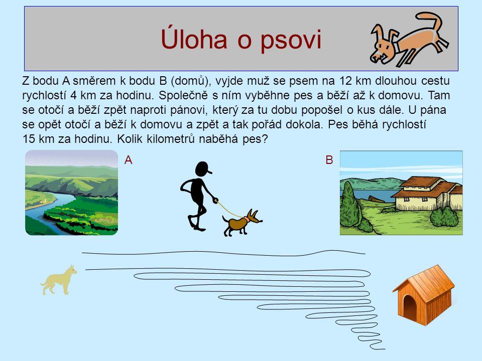 Úloha o psovi Z bodu A směrem k bodu B (domů), vyjde muž se psem na 12 km dlouhou cestu rychlostí 4 km za hodinu. Společně s ním vyběhne pes a běží až