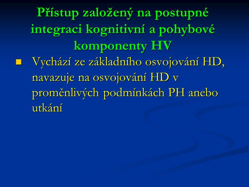 Přístup založený na postupné integraci kognitivní a pohybové komponenty HV Vychází ze základního osvojování HD, navazuje na osvojování HD v proměnlivých podmínkách PH anebo utkání Vychází ze základního osvojování HD, navazuje na osvojování HD v proměnlivých podmínkách PH anebo utkání
