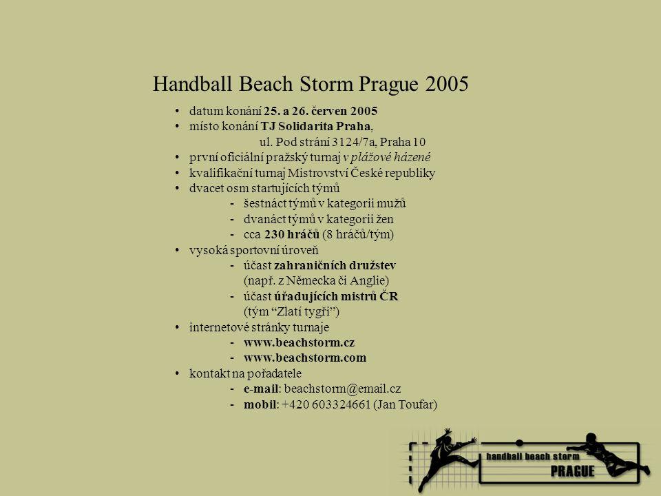datum konání 25. a 26. červen 2005 místo konání TJ Solidarita Praha, ul.