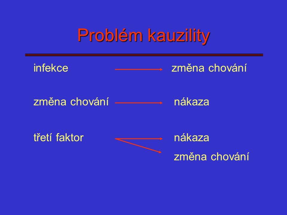 Problém kauzility infekce změna chovánínákaza třetí faktornákaza změna chování