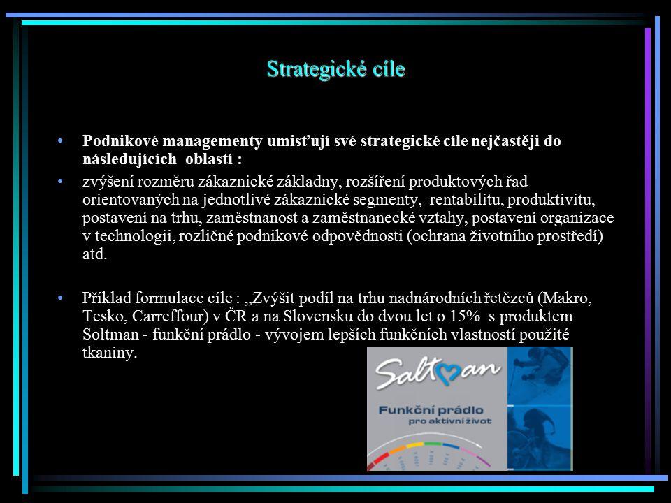 Strategické cíle Podnikové managementy umisťují své strategické cíle nejčastěji do následujících oblastí : zvýšení rozměru zákaznické základny, rozšíř