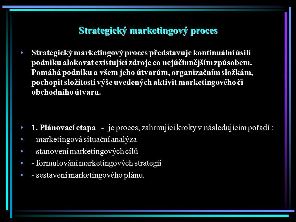 Strategický marketingový proces Strategický marketingový proces představuje kontinuální úsilí podniku alokovat existující zdroje co nejúčinnějším způs