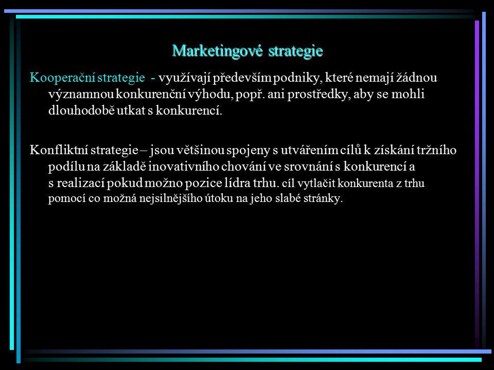 Marketingové strategie Kooperační strategie - využívají především podniky, které nemají žádnou významnou konkurenční výhodu, popř. ani prostředky, aby