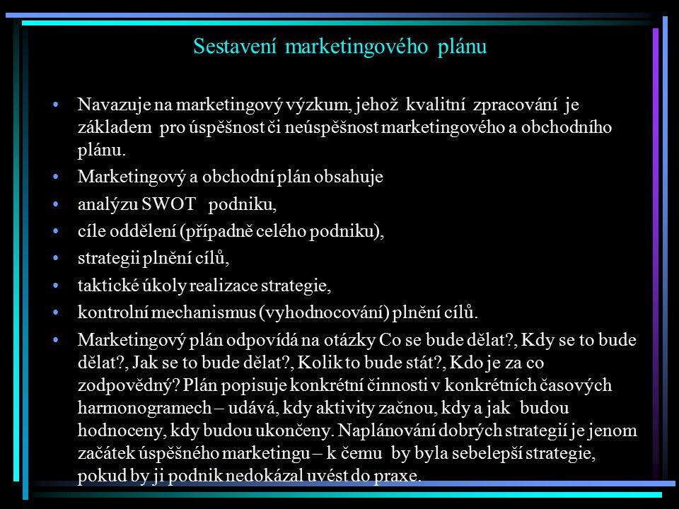 Sestavení marketingového plánu Navazuje na marketingový výzkum, jehož kvalitní zpracování je základem pro úspěšnost či neúspěšnost marketingového a ob