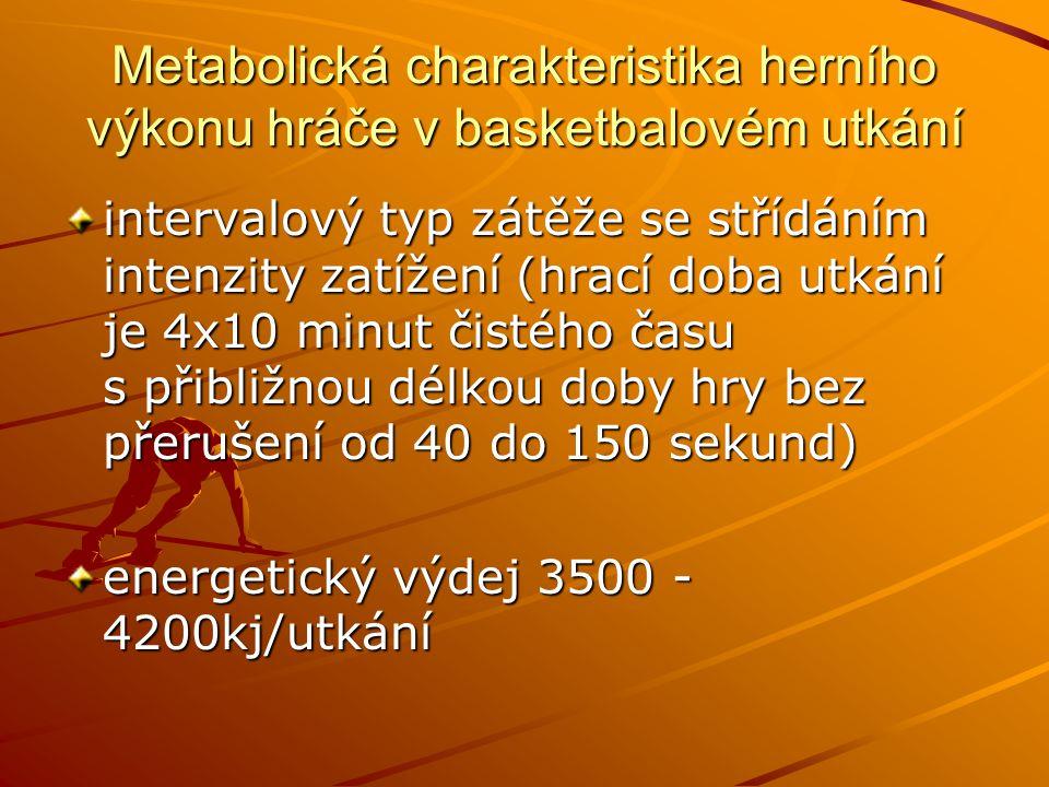 Metabolická charakteristika herního výkonu hráče v basketbalovém utkání intervalový typ zátěže se střídáním intenzity zatížení (hrací doba utkání je 4