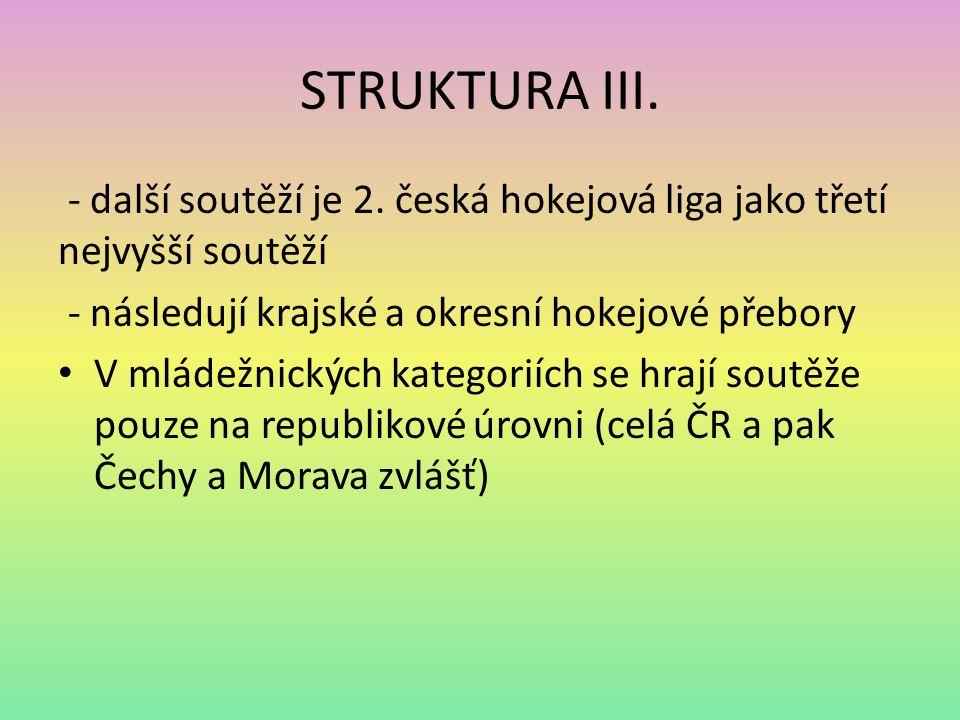STRUKTURA III. - další soutěží je 2. česká hokejová liga jako třetí nejvyšší soutěží - následují krajské a okresní hokejové přebory V mládežnických ka