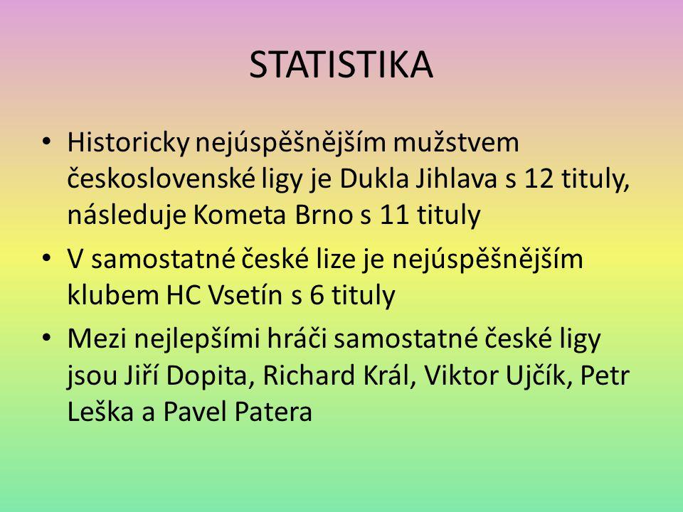 STATISTIKA Historicky nejúspěšnějším mužstvem československé ligy je Dukla Jihlava s 12 tituly, následuje Kometa Brno s 11 tituly V samostatné české l
