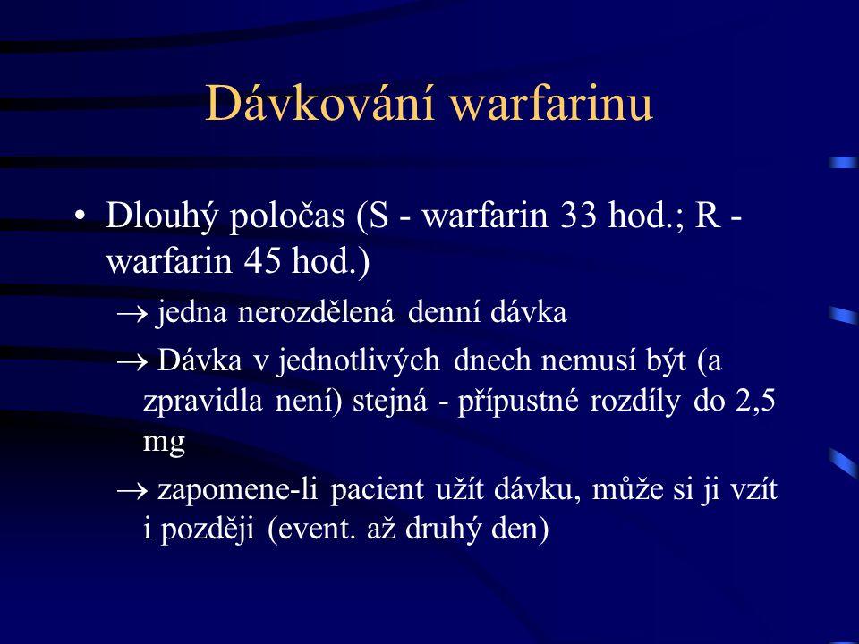 Dávkování warfarinu Dlouhý poločas (S - warfarin 33 hod.; R - warfarin 45 hod.)  jedna nerozdělená denní dávka  Dávka v jednotlivých dnech nemusí bý