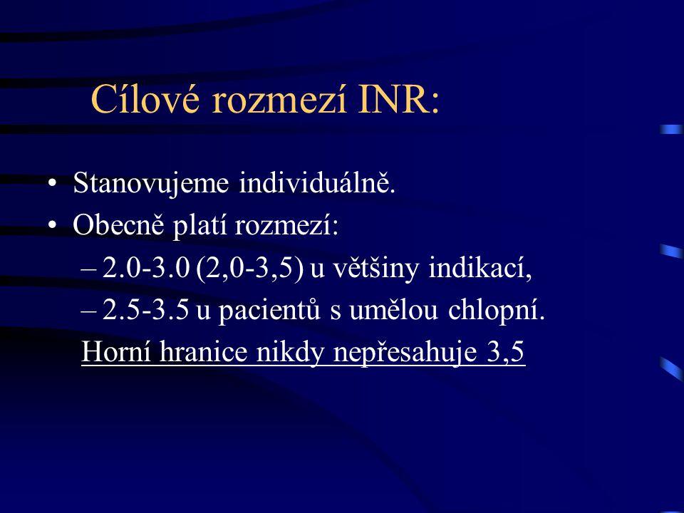 Cílové rozmezí INR: Stanovujeme individuálně. Obecně platí rozmezí: –2.0-3.0 (2,0-3,5) u většiny indikací, –2.5-3.5 u pacientů s umělou chlopní. Horní
