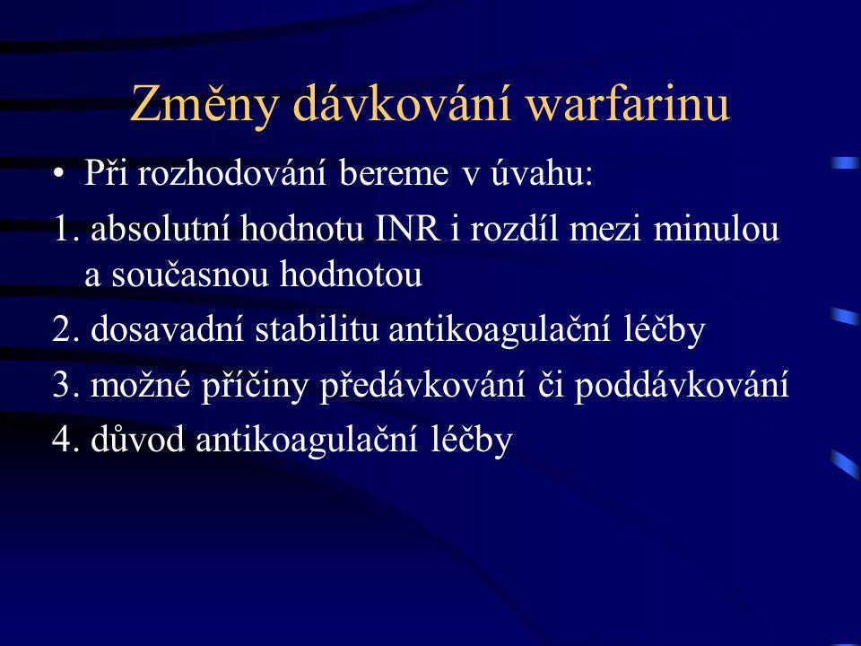 Změny dávkování warfarinu Při rozhodování bereme v úvahu: 1. absolutní hodnotu INR i rozdíl mezi minulou a současnou hodnotou 2. dosavadní stabilitu a