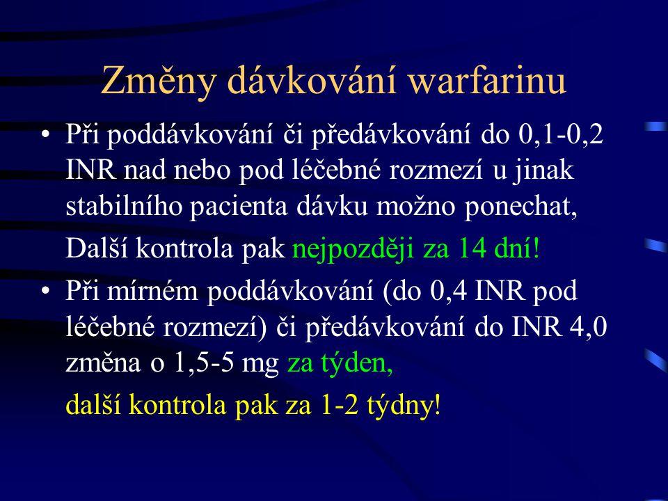 Změny dávkování warfarinu Při poddávkování či předávkování do 0,1-0,2 INR nad nebo pod léčebné rozmezí u jinak stabilního pacienta dávku možno ponechat, Další kontrola pak nejpozději za 14 dní.