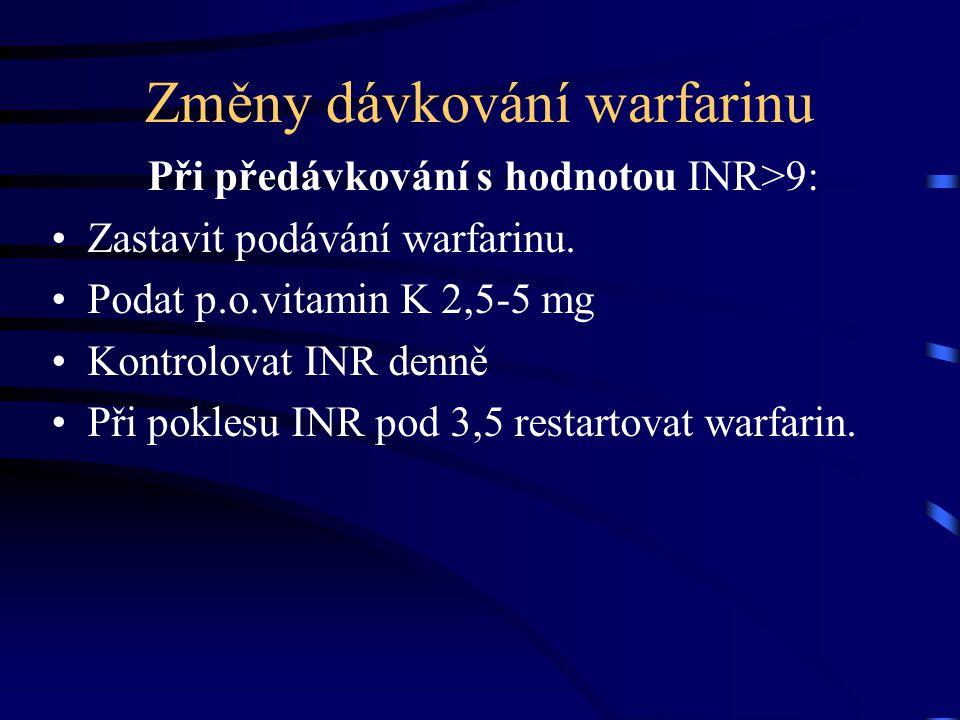 Změny dávkování warfarinu Při předávkování s hodnotou INR>9: Zastavit podávání warfarinu. Podat p.o.vitamin K 2,5-5 mg Kontrolovat INR denně Při pokle