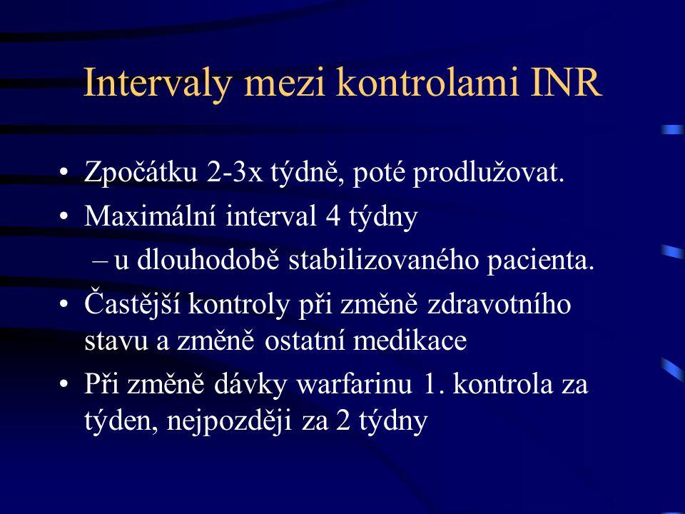 Intervaly mezi kontrolami INR Zpočátku 2-3x týdně, poté prodlužovat. Maximální interval 4 týdny –u dlouhodobě stabilizovaného pacienta. Častější kontr