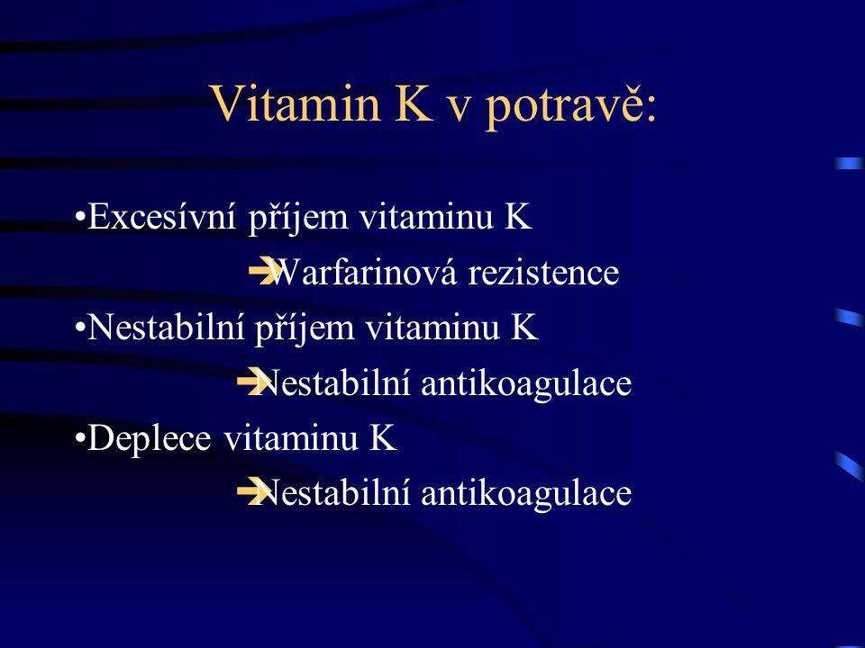 Vitamin K v potravě: Excesívní příjem vitaminu K  Warfarinová rezistence Nestabilní příjem vitaminu K  Nestabilní antikoagulace Deplece vitaminu K 