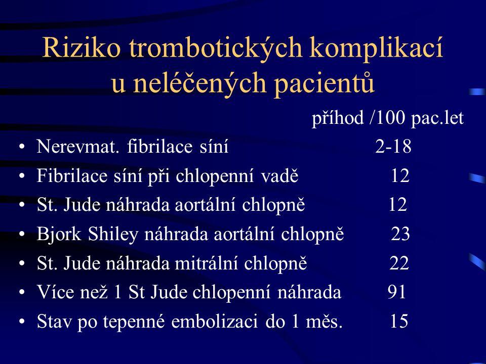Riziko trombotických komplikací u neléčených pacientů příhod /100 pac.let Nerevmat. fibrilace síní 2-18 Fibrilace síní při chlopenní vadě 12 St. Jude