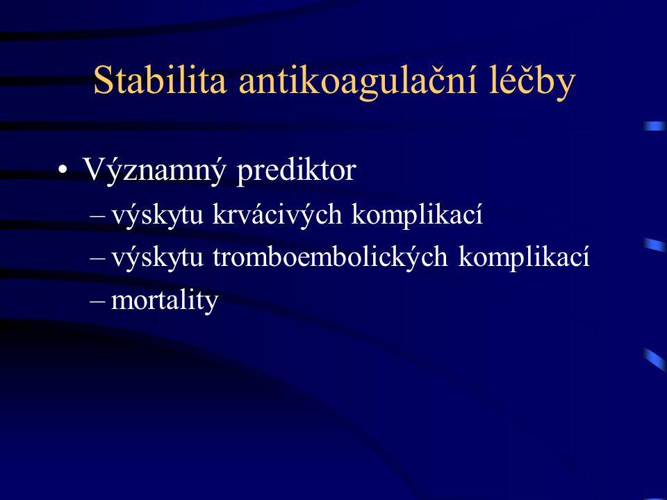 Stabilita antikoagulační léčby Významný prediktor –výskytu krvácivých komplikací –výskytu tromboembolických komplikací –mortality