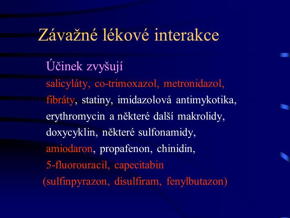 Závažné lékové interakce Účinek zvyšují salicyláty, co-trimoxazol, metronidazol, fibráty, statiny, imidazolová antimykotika, erythromycin a některé další makrolidy, doxycyklin, některé sulfonamidy, amiodaron, propafenon, chinidin, 5-fluorouracil, capecitabin (sulfinpyrazon, disulfiram, fenylbutazon)