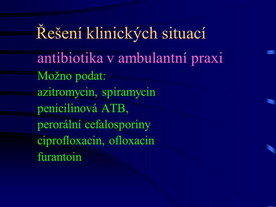 Řešení klinických situací antibiotika v ambulantní praxi Možno podat: azitromycin, spiramycin penicilinová ATB, perorální cefalosporiny ciprofloxacin, ofloxacin furantoin
