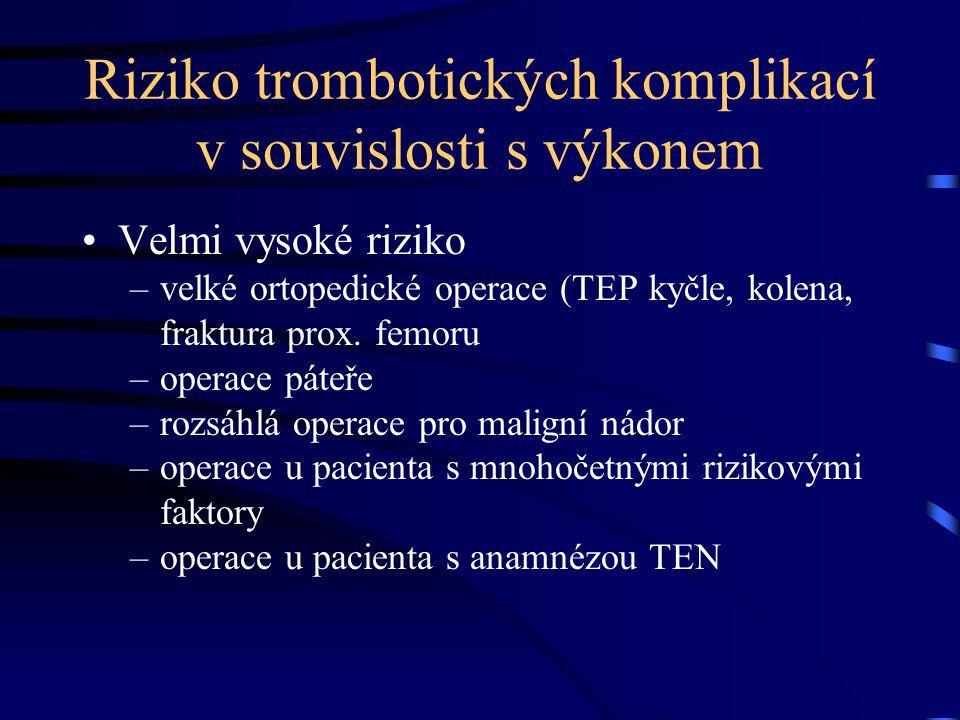 Riziko trombotických komplikací v souvislosti s výkonem Velmi vysoké riziko –velké ortopedické operace (TEP kyčle, kolena, fraktura prox.