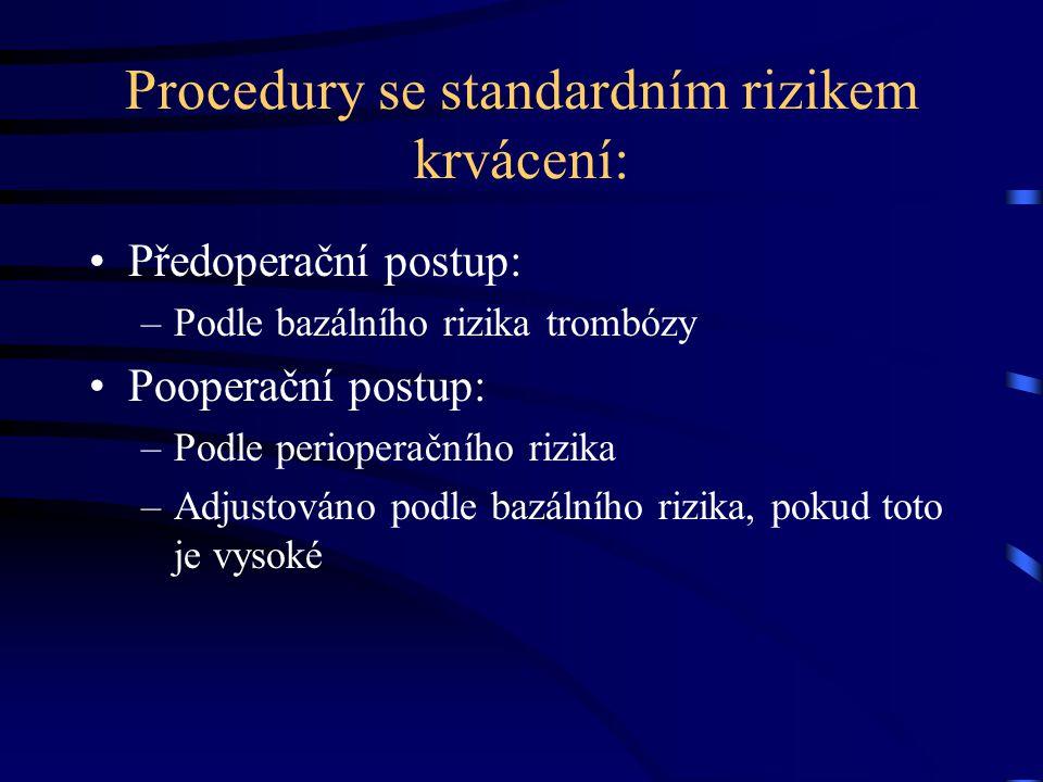 Procedury se standardním rizikem krvácení: Předoperační postup: –Podle bazálního rizika trombózy Pooperační postup: –Podle perioperačního rizika –Adjustováno podle bazálního rizika, pokud toto je vysoké