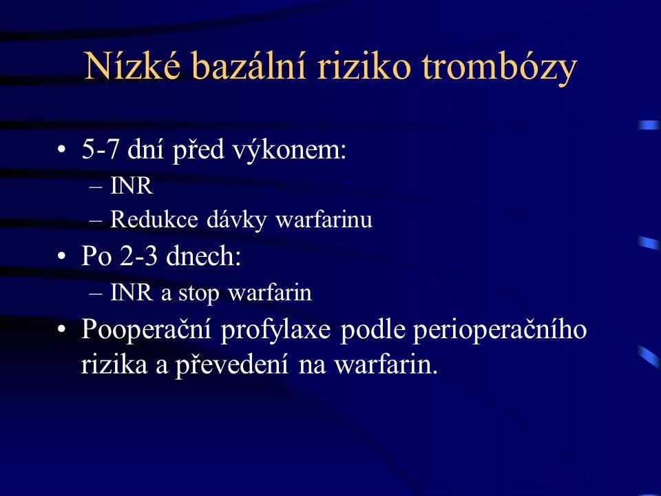 Nízké bazální riziko trombózy 5-7 dní před výkonem: –INR –Redukce dávky warfarinu Po 2-3 dnech: –INR a stop warfarin Pooperační profylaxe podle perioperačního rizika a převedení na warfarin.