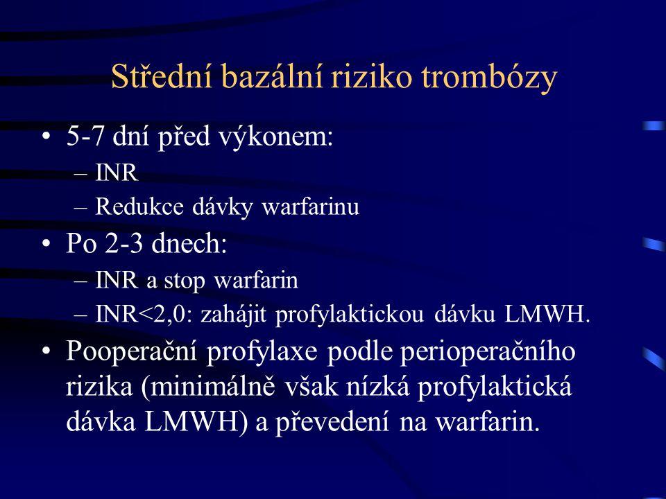 Střední bazální riziko trombózy 5-7 dní před výkonem: –INR –Redukce dávky warfarinu Po 2-3 dnech: –INR a stop warfarin –INR<2,0: zahájit profylakticko