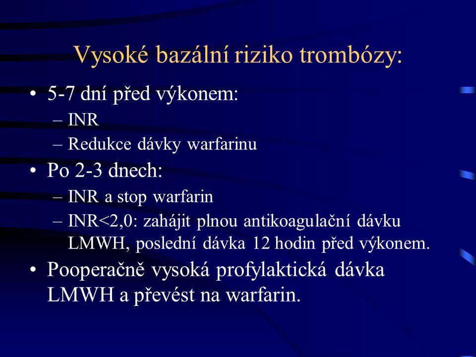 Vysoké bazální riziko trombózy: 5-7 dní před výkonem: –INR –Redukce dávky warfarinu Po 2-3 dnech: –INR a stop warfarin –INR<2,0: zahájit plnou antikoagulační dávku LMWH, poslední dávka 12 hodin před výkonem.