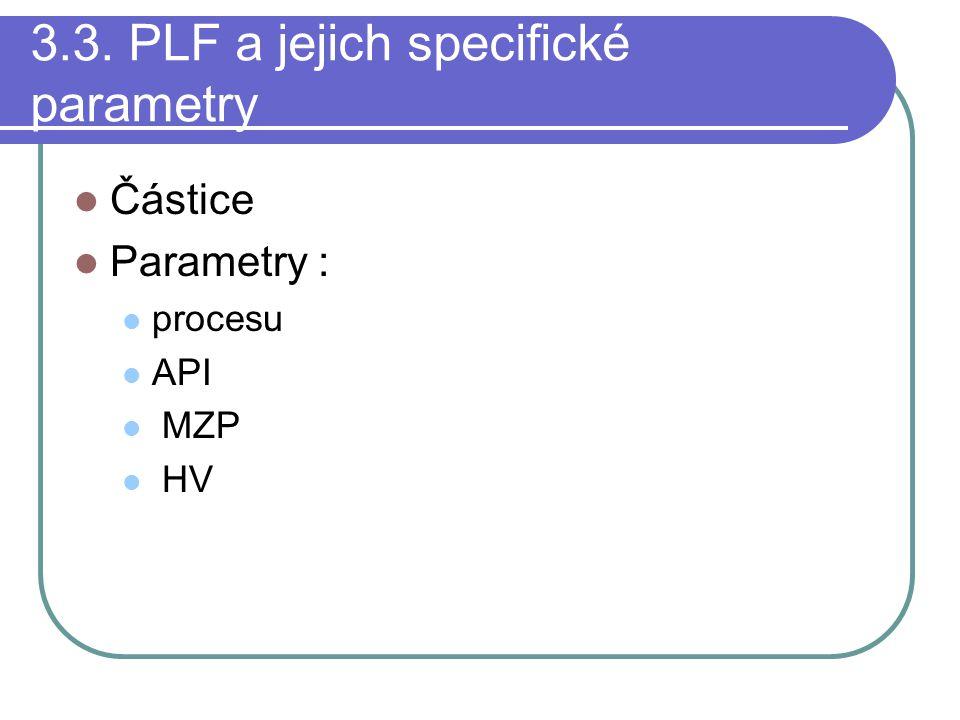 3.3. PLF a jejich specifické parametry Částice Parametry : procesu API MZP HV