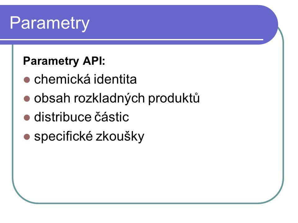 Parametry Parametry API: chemická identita obsah rozkladných produktů distribuce částic specifické zkoušky