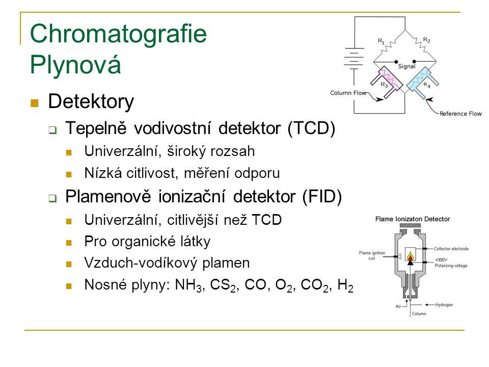 Chromatografie Plynová Detektory  Tepelně vodivostní detektor (TCD) Univerzální, široký rozsah Nízká citlivost, měření odporu  Plamenově ionizační detektor (FID) Univerzální, citlivější než TCD Pro organické látky Vzduch-vodíkový plamen Nosné plyny: NH 3, CS 2, CO, O 2, CO 2, H 2