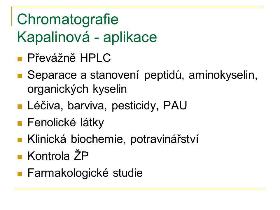 Chromatografie Kapalinová - aplikace Převážně HPLC Separace a stanovení peptidů, aminokyselin, organických kyselin Léčiva, barviva, pesticidy, PAU Fenolické látky Klinická biochemie, potravinářství Kontrola ŽP Farmakologické studie