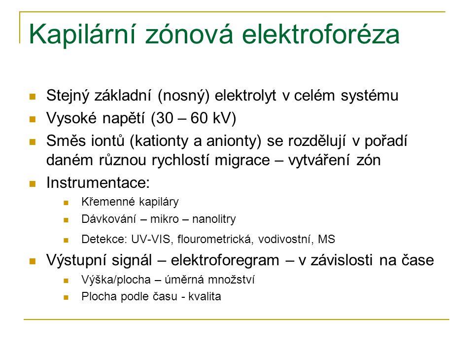 Kapilární zónová elektroforéza Stejný základní (nosný) elektrolyt v celém systému Vysoké napětí (30 – 60 kV) Směs iontů (kationty a anionty) se rozdělují v pořadí daném různou rychlostí migrace – vytváření zón Instrumentace: Křemenné kapiláry Dávkování – mikro – nanolitry Detekce: UV-VIS, flourometrická, vodivostní, MS Výstupní signál – elektroforegram – v závislosti na čase Výška/plocha – úměrná množství Plocha podle času - kvalita