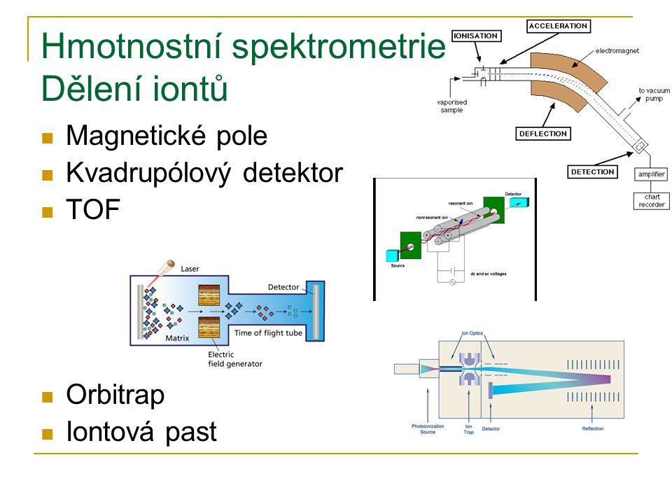 Hmotnostní spektrometrie Dělení iontů Magnetické pole Kvadrupólový detektor TOF Orbitrap Iontová past