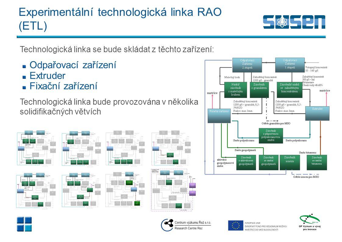 Experimentální technologická linka RAO (ETL) Odpařovací zařízení Extruder Fixační zařízení Technologická linka se bude skládat z těchto zařízení: Tech