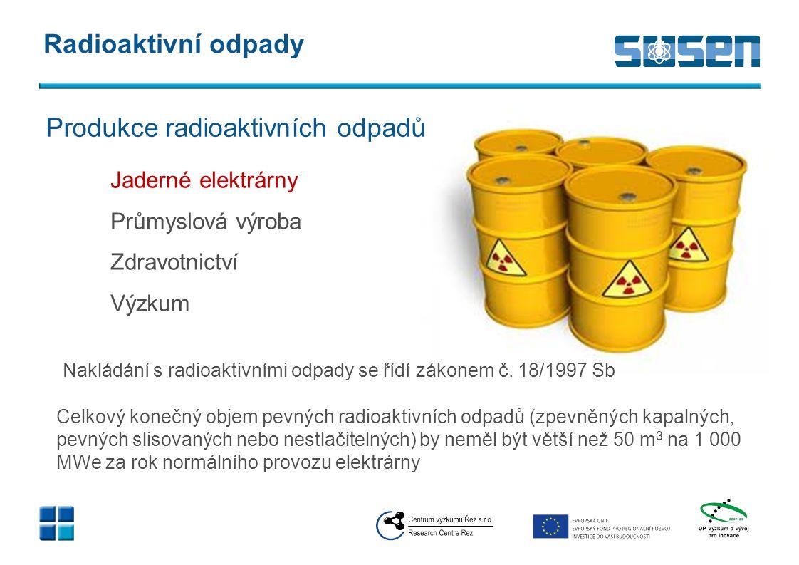 Radioaktivní odpady Jaderné elektrárny Průmyslová výroba Zdravotnictví Výzkum Produkce radioaktivních odpadů Celkový konečný objem pevných radioaktivn