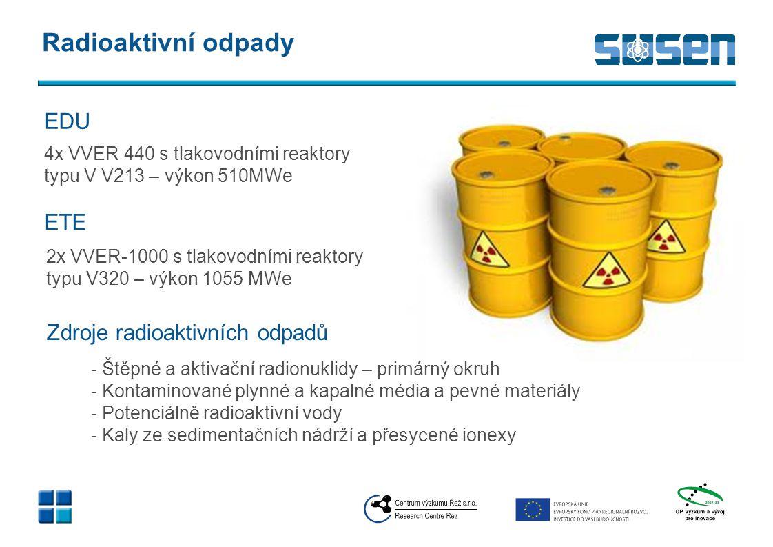 Radioaktivní odpady 4x VVER 440 s tlakovodními reaktory typu V V213 – výkon 510MWe EDU - Štěpné a aktivační radionuklidy – primárný okruh - Kontaminov