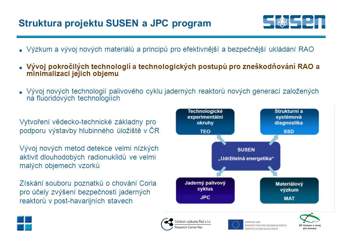 Struktura projektu SUSEN a JPC program Výzkum a vývoj nových materiálů a principů pro efektivnější a bezpečnější ukládání RAO Vývoj pokročilých techno