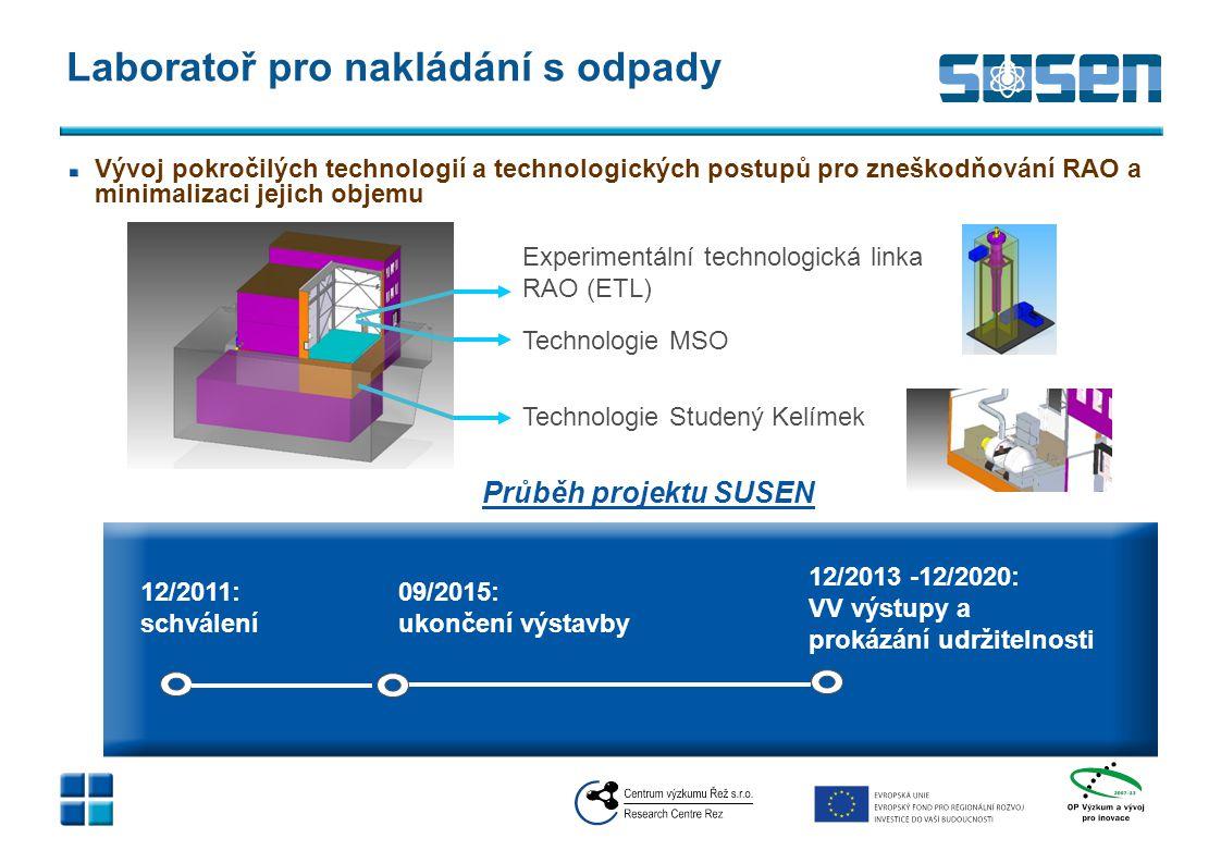 Laboratoř pro nakládání s odpady Vývoj pokročilých technologií a technologických postupů pro zneškodňování RAO a minimalizaci jejich objemu Technologi