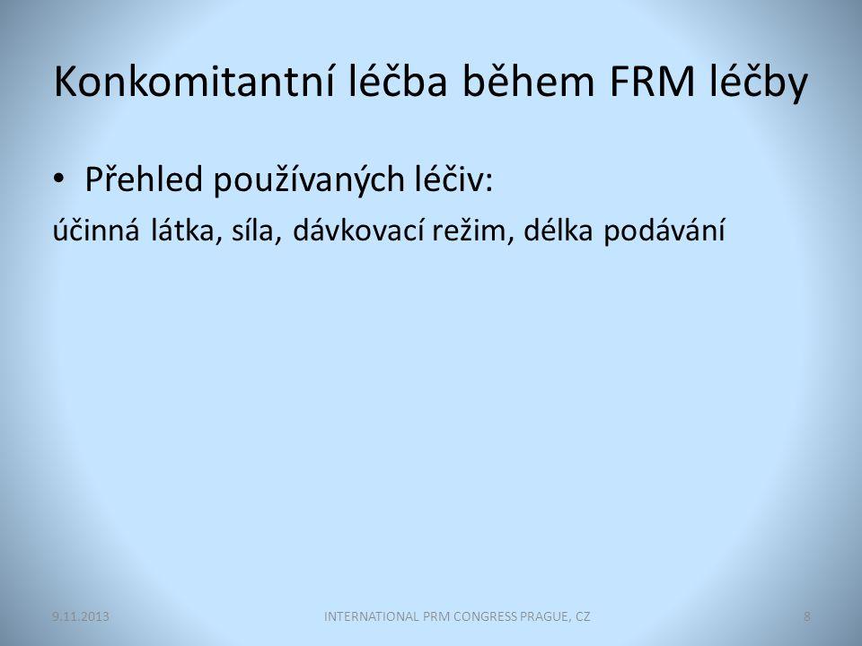 Konkomitantní léčba během FRM léčby Přehled používaných léčiv: účinná látka, síla, dávkovací režim, délka podávání INTERNATIONAL PRM CONGRESS PRAGUE, CZ89.11.2013