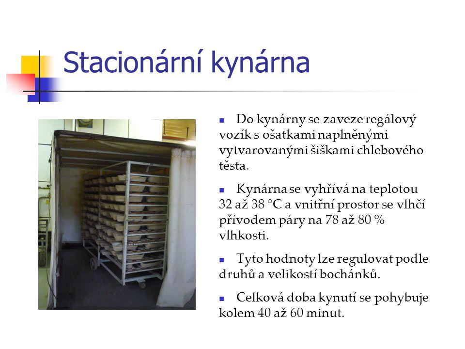 Stacionární kynárna Do kynárny se zaveze regálový vozík s ošatkami naplněnými vytvarovanými šiškami chlebového těsta. Kynárna se vyhřívá na teplotou 3